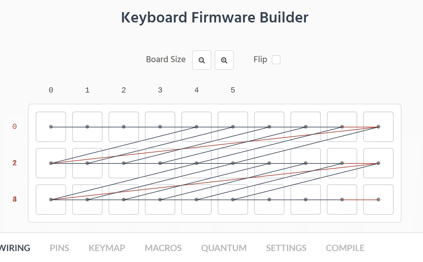 Keyboard Firmware Builder WIRING