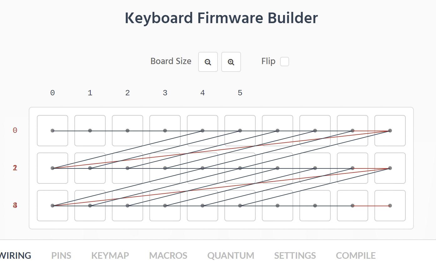 Keyboard Firmware Builder WIRING