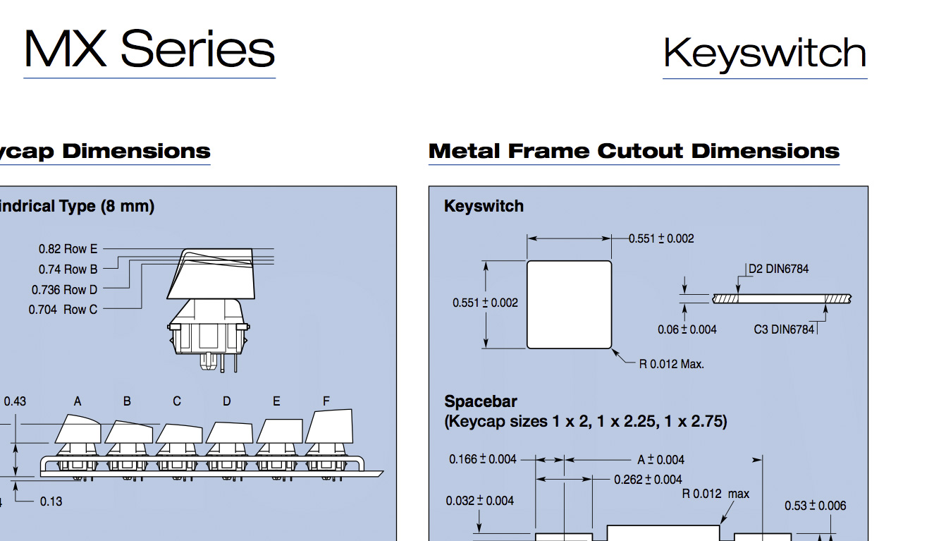 MX Series keyswitch specs