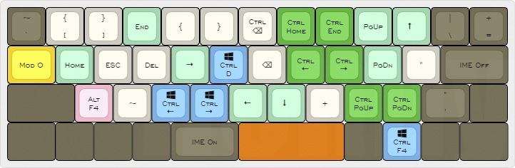 My Super Ultra Strongest Vortex CORE Layout - Mod 0 Layer