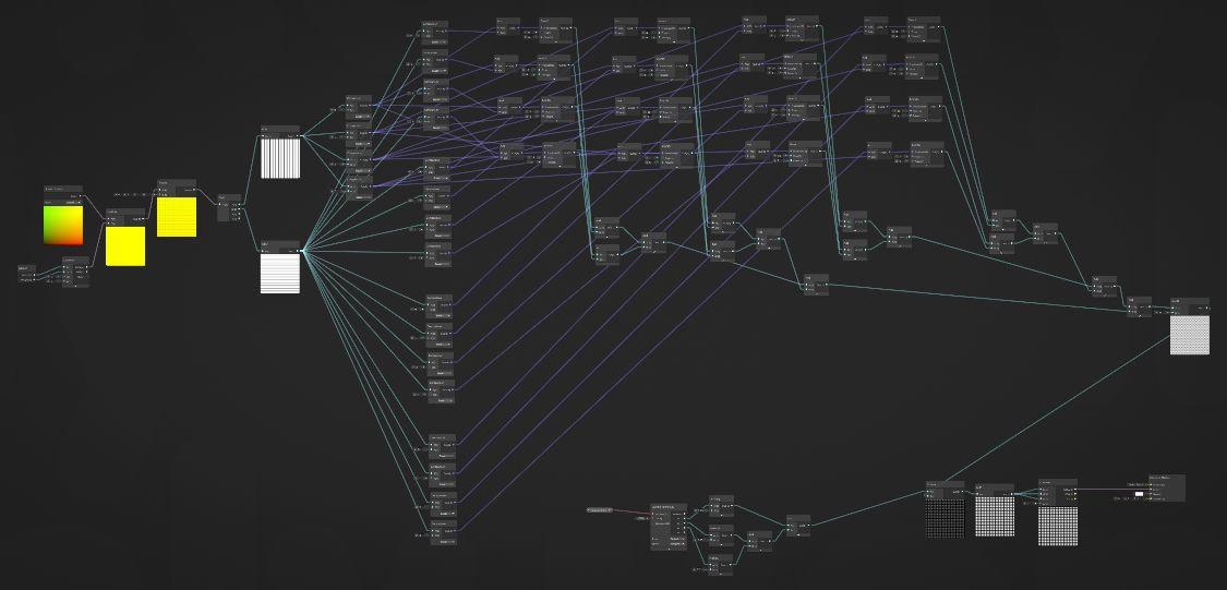 Bayer-dithering ShaderGraph